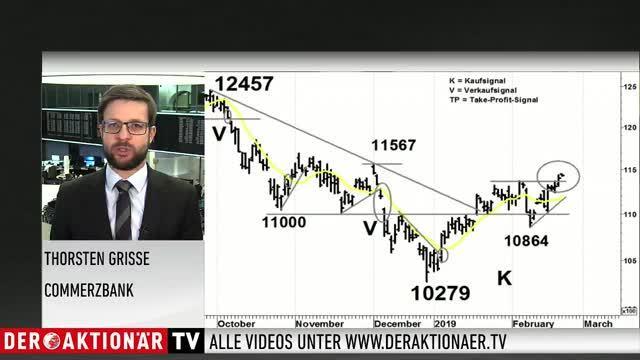 DAX-Analyst Grisse: Ab dieser Marke schaltet der DAX in den Bullenmodus