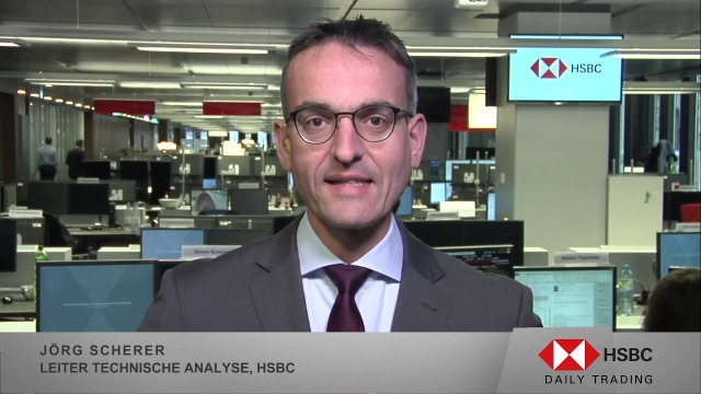 Die besten DAX-Titel für die Dividendensaison - HSBC Daily Trading TV vom 13.03.2019