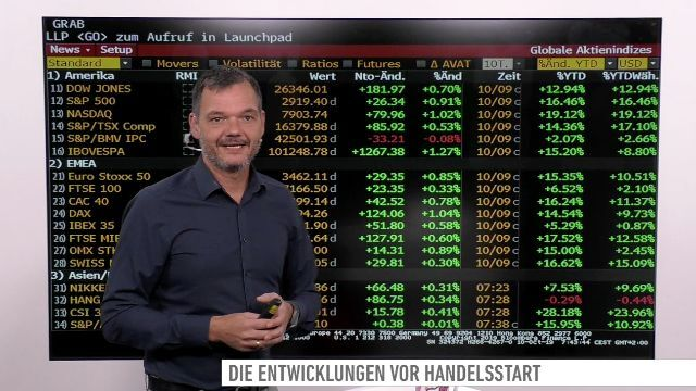 Dow Jones, DAX, Netflix, Apple, Wirecard, Adyen, Südzucker - Marktüberblick