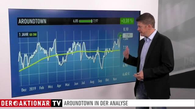 Trading-Tipp: Aroundtown wächst weiter und erhöht den Ausblick