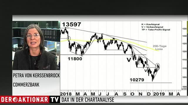 """DAX-Analystin von Kerssenbrock: """"Aktuell sehen wir eine trendbestätigende Konsolidierung"""""""