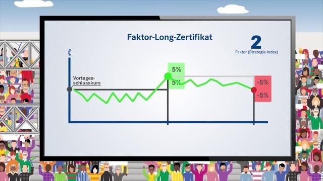 Derivate-Liga - Faktor Zertifikate - finanztreff.de Börsenwissen