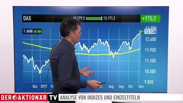 Dow Jones, DAX, Apple, Microsoft, Alibaba, SAP, Daimler, Vonovia - Marktüberblick