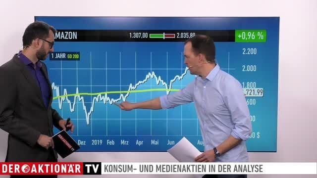 Andreas Deutsch: Amazon, Beyond Meat, Nestlé, PepsiCo, Axon Enterprise, Adidas, Puma
