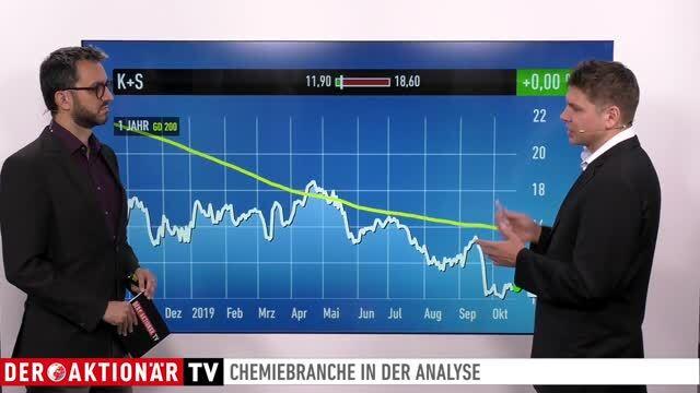 Thorsten Küfner über BASF, Covestro, Lanxess und K+S
