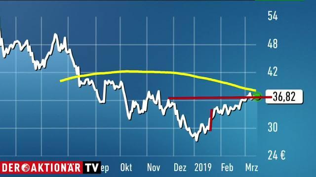 Trading-Tipp: Cancom - dank Analystenstudie Richtung neues Kaufsignal