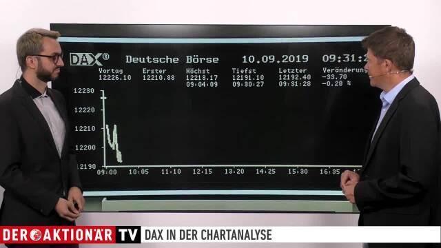 DAX-Check: Leichte Gewinnmitnahmen beim Leitindex