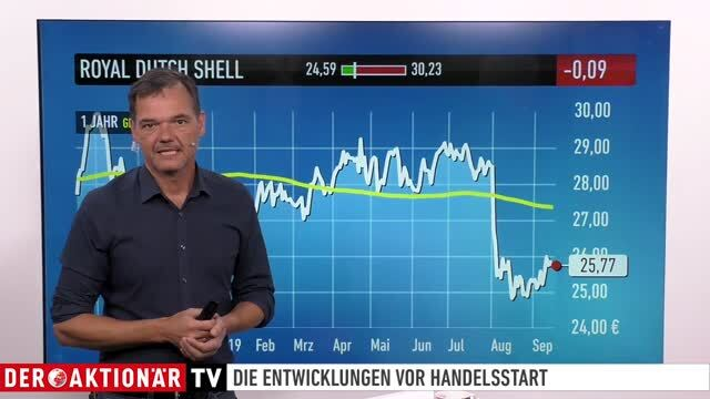 Dow Jones, DAX, Öl, Royal Dutch Shell, Lufthansa, Fresenius, Dt. Wohnen, Vonovia - Marktüberblick