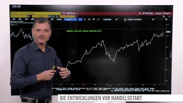 Dow Jones, DAX, Pepsico, Apple, Talanx, Hannover Rück, Puma, Wirecard - Marktüberblick