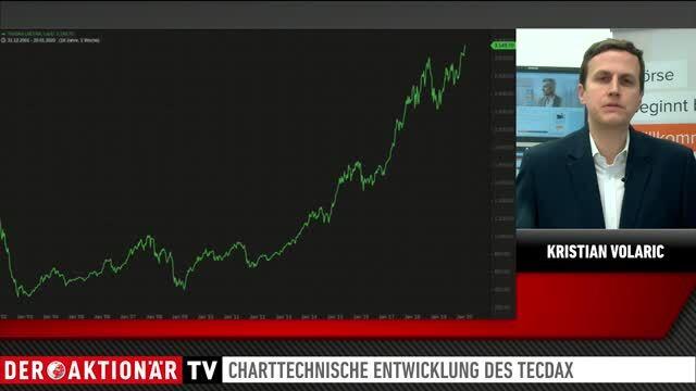 flatExperte Volaric: Ölpreise befinden sich in Schiebezone