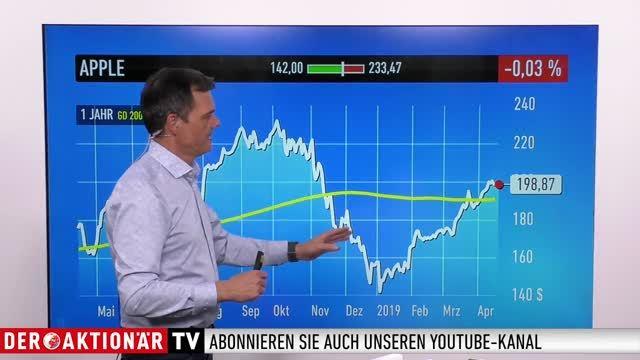 US-Markt: Dow Jones, Goldman Sachs, Lyft, Apple, Netflix, Alibaba, Microsoft