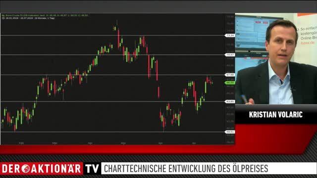 Ölpreis entfernt sich vom Sommertief - flatExperte Volaric zu den weiteren Aussichten