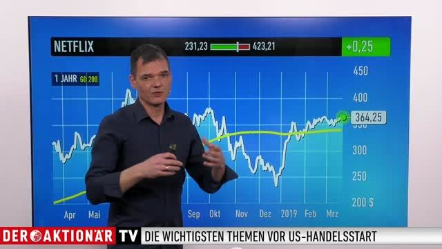 US-Markt: Dow Jones, Tesla, Netflix, Amazon, Shopify, Boeing