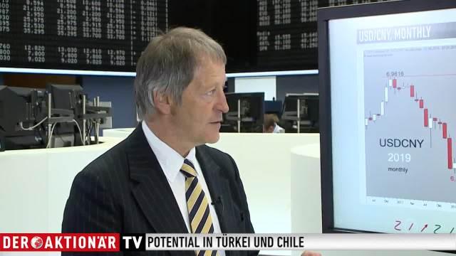 Christoph Zwermann: Emerging Markets, Dow, DAX, Euro - was ist 2019 am spannendsten?!