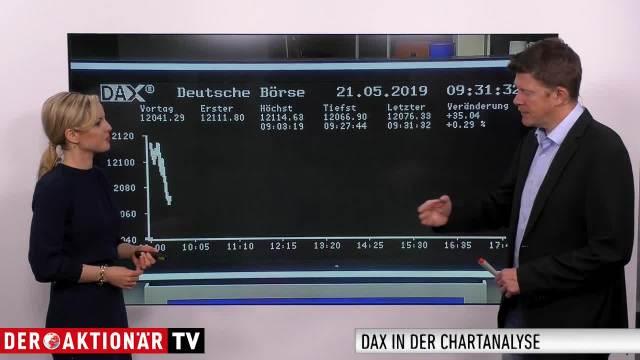 DAX-Check: Technisch ist noch nichts kaputtgegangen