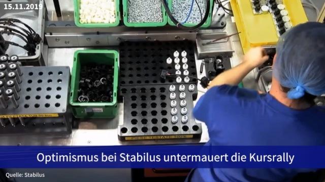 Aktie im Fokus: Optimismus bei Stabilus untermauert die Kursrally