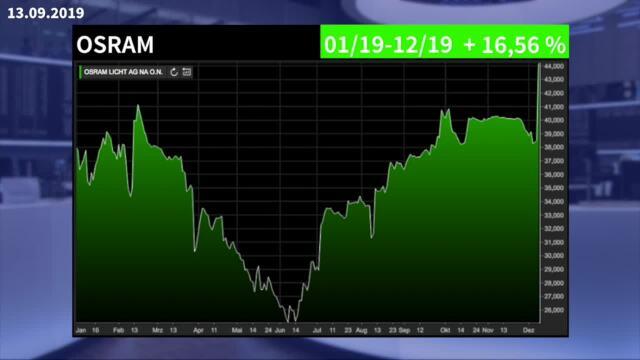 Aktie im Fokus: Osram-Aktie nach erfolgter Übernahme klar im Plus