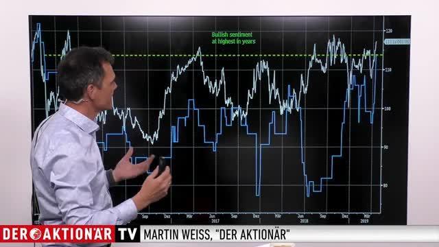 US-Markt: Dow Jones, IBM, Tesla, Disney, Netflix, First Solar, Lyft