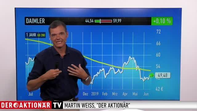 Marktüberblick: Dow Jones, DAX, Gold, Öl, Facebook, Daimler, Bayer, Deutsche Bank, Metro